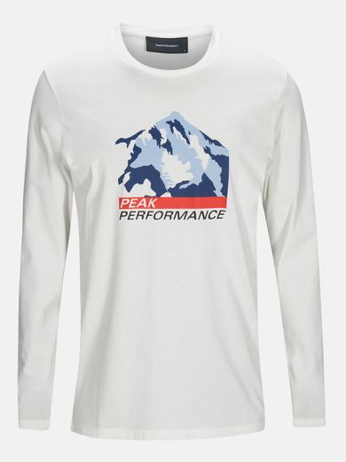 Peak Performance Season LS talk